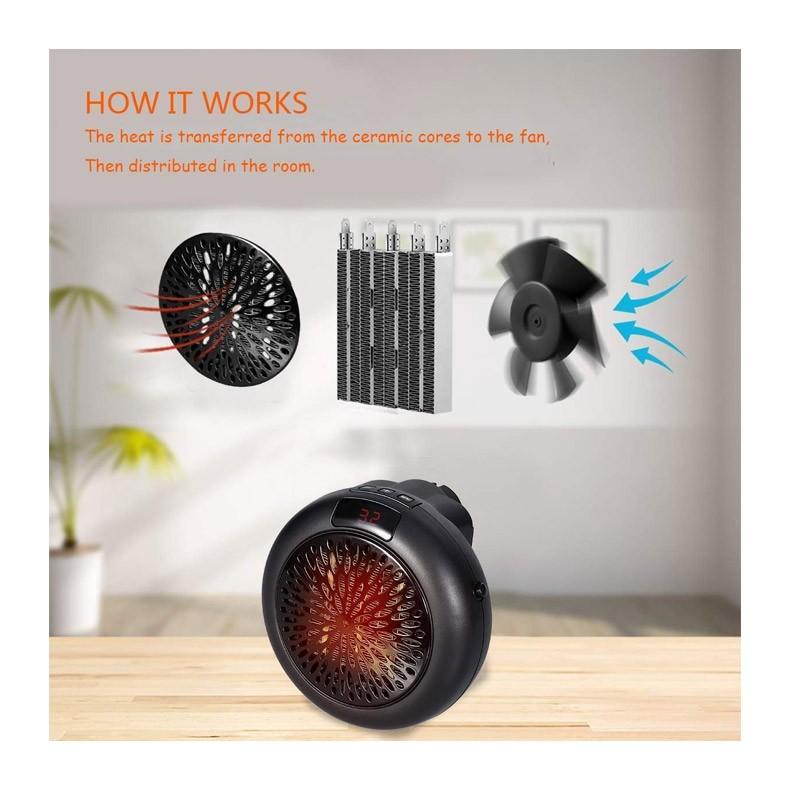 22.9 - Μίνι Σόμπα Πρίζας - Αερόθερμο Wonder Heater με Θερμοστάτη & Χρονοδιακόπτη
